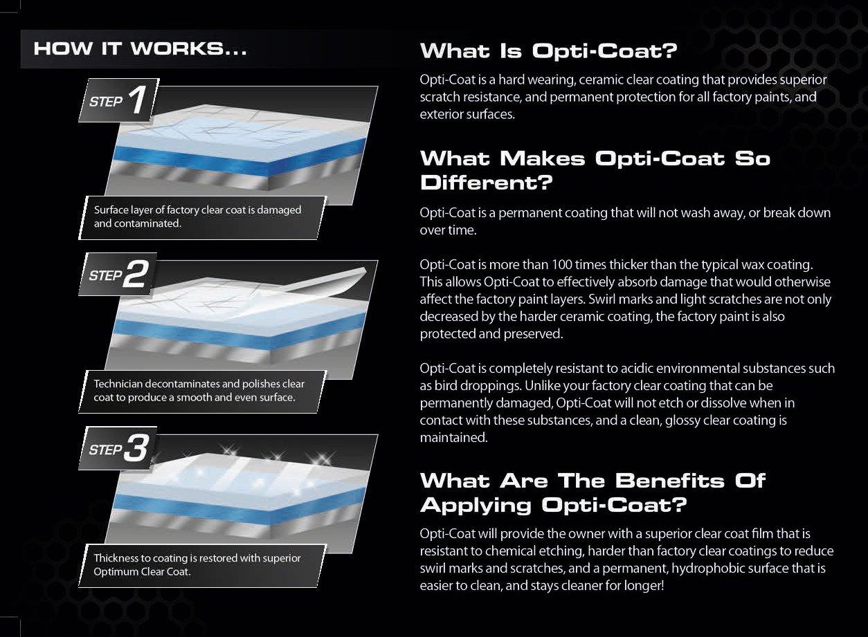 Ceramic Coating Newcastle - how Opti-Coat works